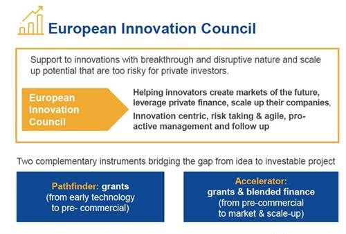 "Pubblicato il nuovo Work Programme ""Enahanced European Innovation Council EIC Pilot"""